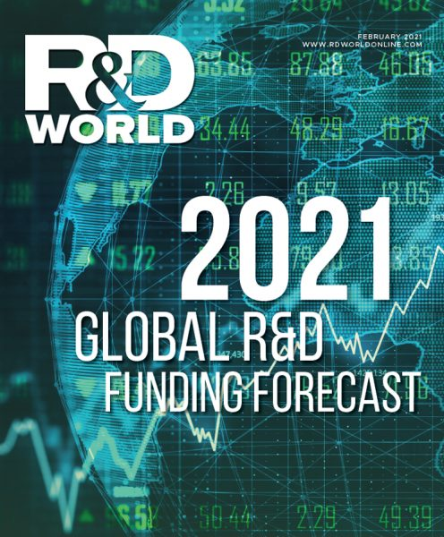 2021 Global R&D Funding Forecast